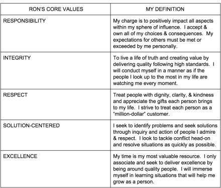 ron's core values